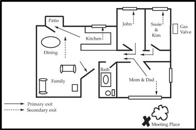 Home evacuation plans template – House design ideas