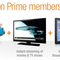 The Benefits of Amazon Prime