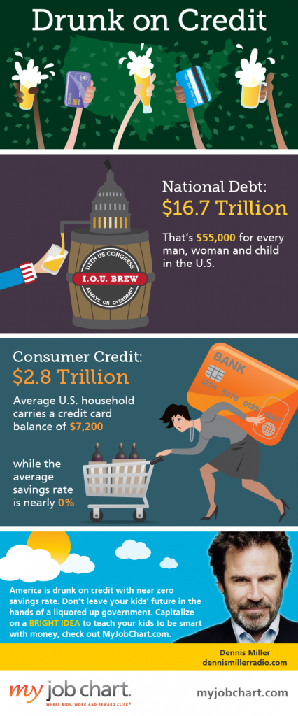 DrunkOnCredit Infographic