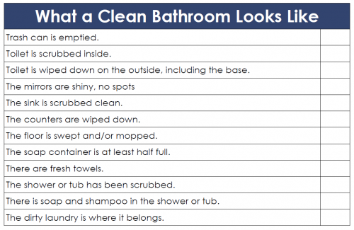 Good Clean Bathroom Checklist Image